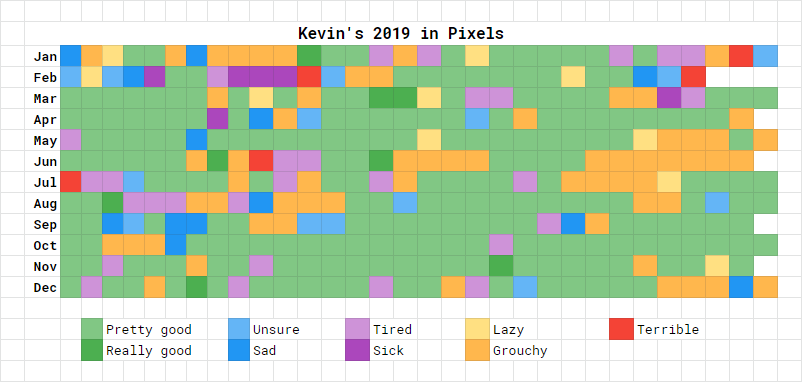 year in pixels