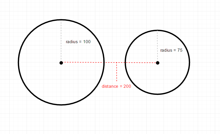 Collision Detection - Happy Coding