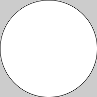 circle using variables